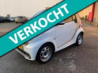 Smart Fortwo COUPE ELECTRIC DRIVEINCL BTW2000,- SUBSIDIE